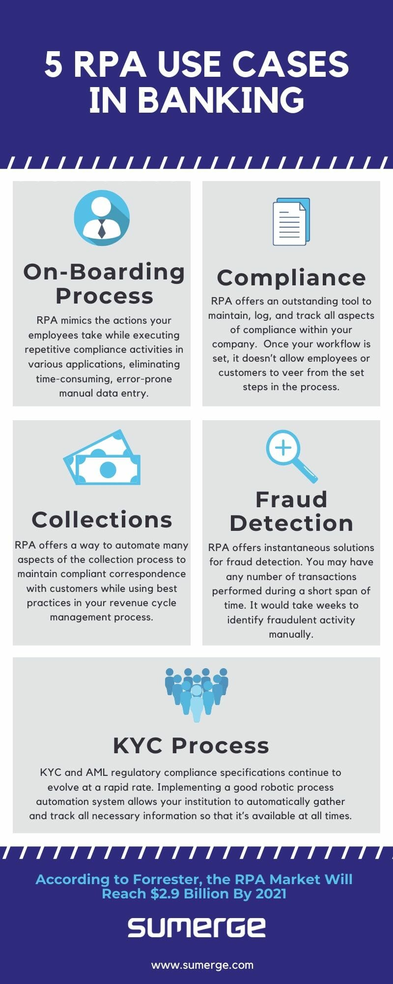 5 RPA Use Cases in Banking